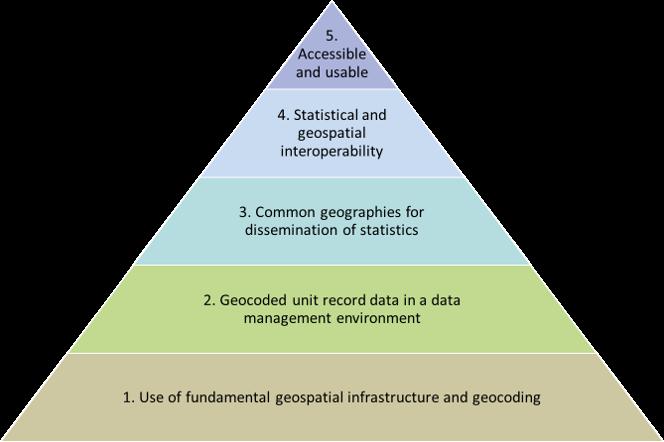 GSGF Europe methodology bank
